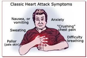 heart-symptoms