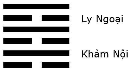 64 HỎA THỦY VỊ TẾ